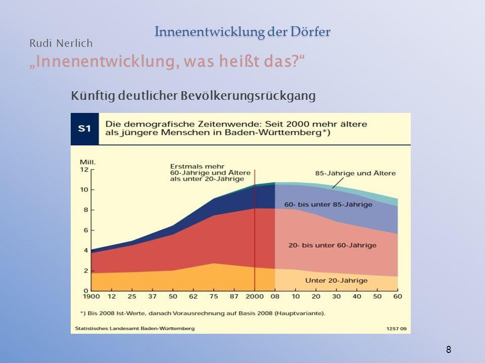 """Innenentwicklung der Dörfer Rudi Nerlich """"Innenentwicklung, was heißt das? Künftig deutlicher Bevölkerungsrückgang 8"""