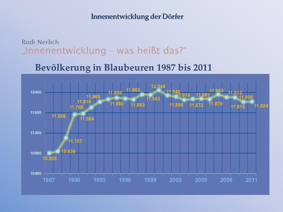 """Rudi Nerlich """"Innenentwicklung – was heißt das Bevölkerung in Blaubeuren 1987 bis 2011 Innenentwicklung der Dörfer"""