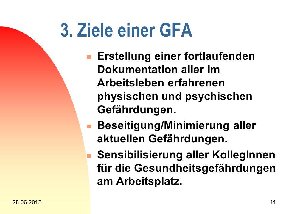 28.06.201212 4.Mittel einer GFA Fundierte Betriebsvereinbarung (bzw.