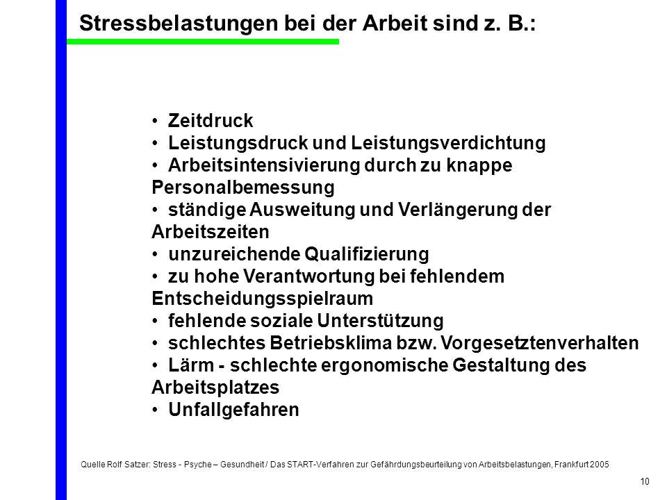Quelle Rolf Satzer: Stress - Psyche – Gesundheit / Das START-Verfahren zur Gefährdungsbeurteilung von Arbeitsbelastungen, Frankfurt 2005 10 Zeitdruck