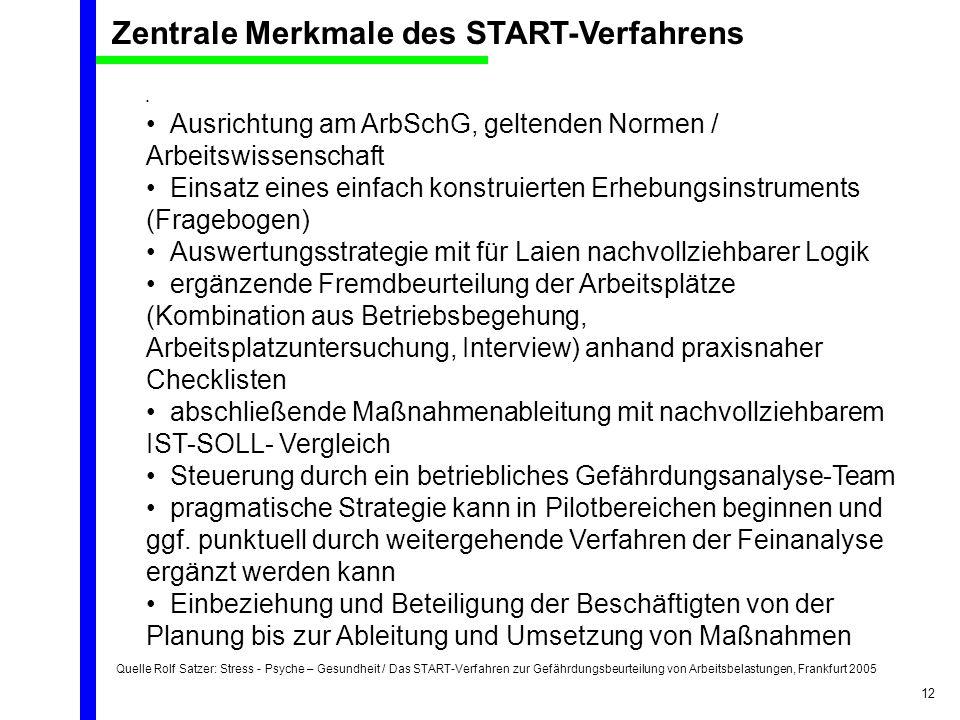 Quelle Rolf Satzer: Stress - Psyche – Gesundheit / Das START-Verfahren zur Gefährdungsbeurteilung von Arbeitsbelastungen, Frankfurt 2005 12 Ausrichtun