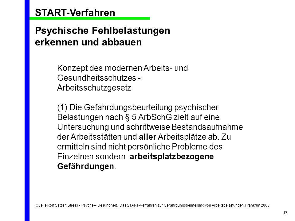 Quelle Rolf Satzer: Stress - Psyche – Gesundheit / Das START-Verfahren zur Gefährdungsbeurteilung von Arbeitsbelastungen, Frankfurt 2005 13 Konzept de