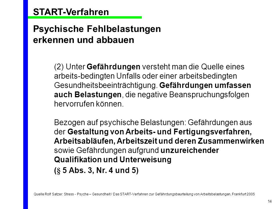 Quelle Rolf Satzer: Stress - Psyche – Gesundheit / Das START-Verfahren zur Gefährdungsbeurteilung von Arbeitsbelastungen, Frankfurt 2005 14 (2) Unter
