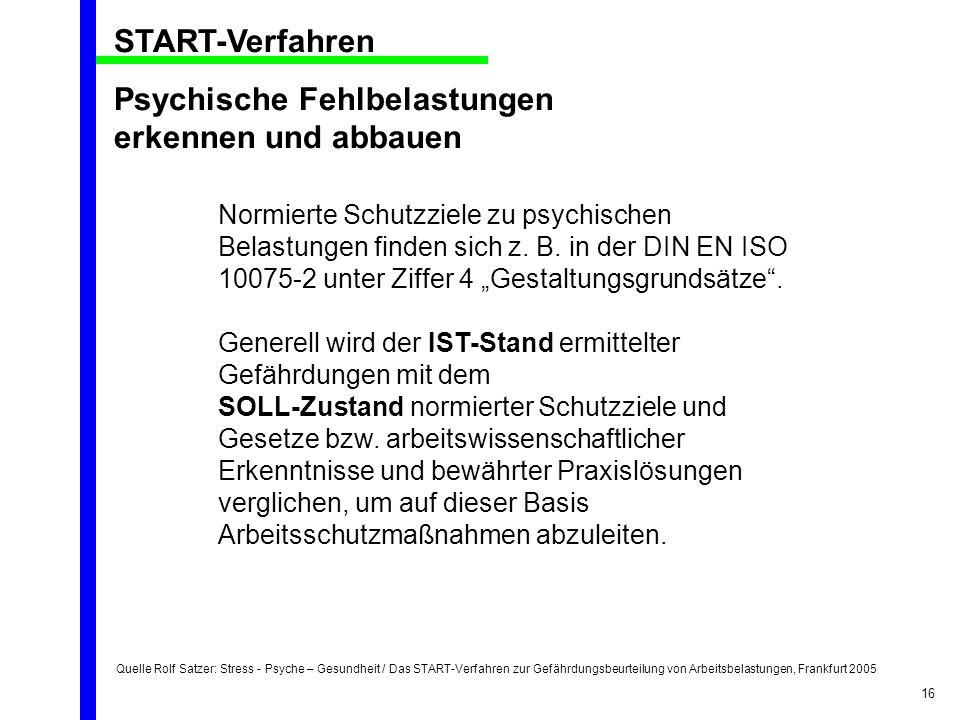Quelle Rolf Satzer: Stress - Psyche – Gesundheit / Das START-Verfahren zur Gefährdungsbeurteilung von Arbeitsbelastungen, Frankfurt 2005 16 START-Verf