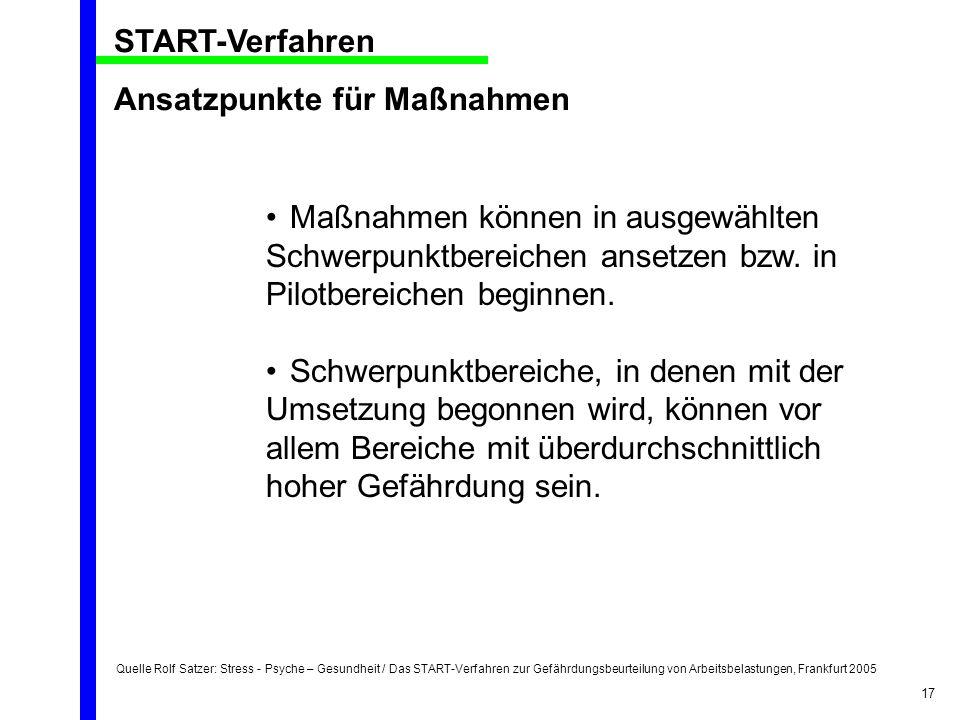 Quelle Rolf Satzer: Stress - Psyche – Gesundheit / Das START-Verfahren zur Gefährdungsbeurteilung von Arbeitsbelastungen, Frankfurt 2005 17 START-Verf