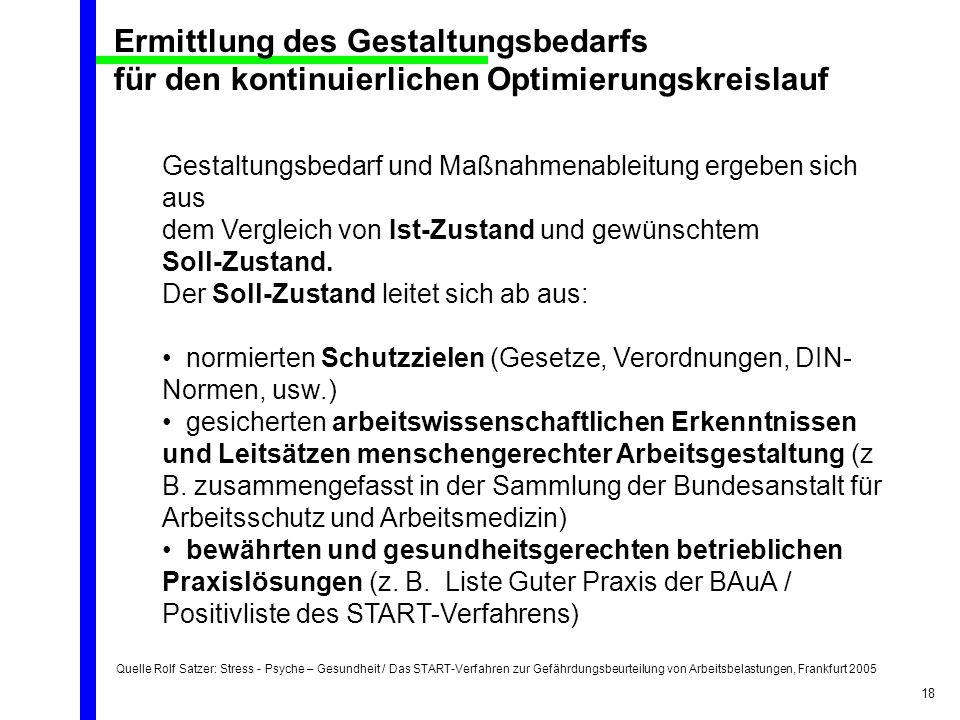 Quelle Rolf Satzer: Stress - Psyche – Gesundheit / Das START-Verfahren zur Gefährdungsbeurteilung von Arbeitsbelastungen, Frankfurt 2005 18 Ermittlung