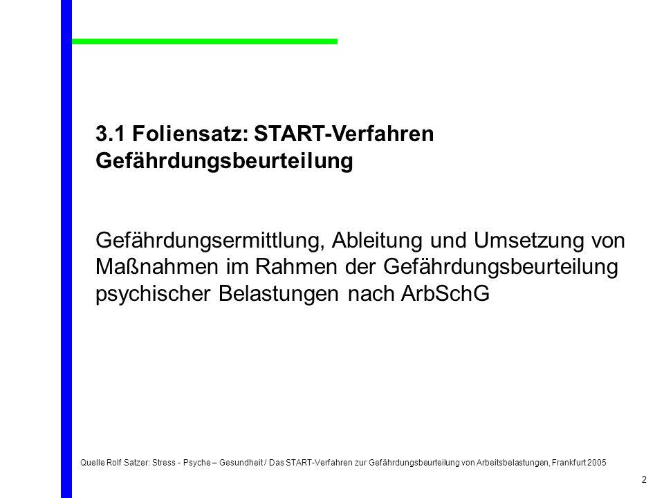 Quelle Rolf Satzer: Stress - Psyche – Gesundheit / Das START-Verfahren zur Gefährdungsbeurteilung von Arbeitsbelastungen, Frankfurt 2005 2 3.1 Foliens