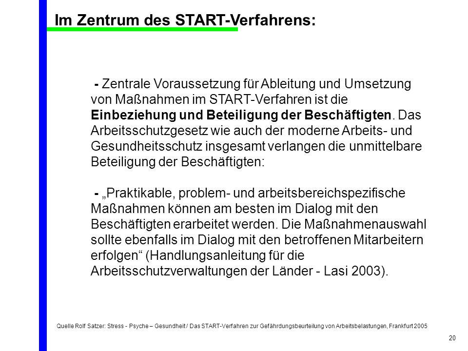 Quelle Rolf Satzer: Stress - Psyche – Gesundheit / Das START-Verfahren zur Gefährdungsbeurteilung von Arbeitsbelastungen, Frankfurt 2005 20 - Zentrale