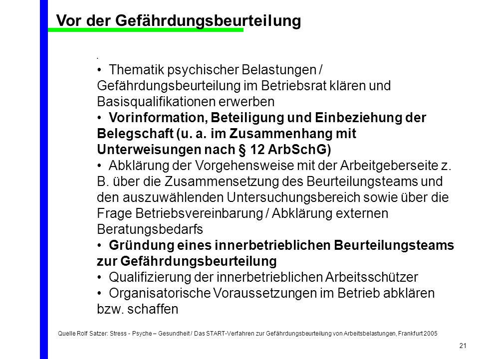 Quelle Rolf Satzer: Stress - Psyche – Gesundheit / Das START-Verfahren zur Gefährdungsbeurteilung von Arbeitsbelastungen, Frankfurt 2005 21 Thematik p
