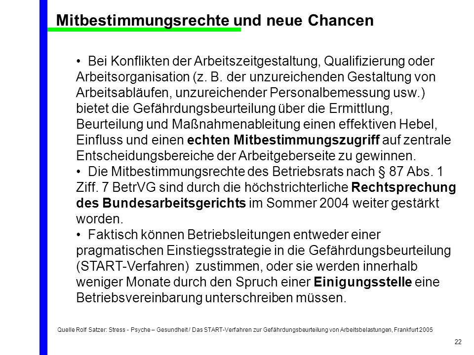 Quelle Rolf Satzer: Stress - Psyche – Gesundheit / Das START-Verfahren zur Gefährdungsbeurteilung von Arbeitsbelastungen, Frankfurt 2005 22 Bei Konfli