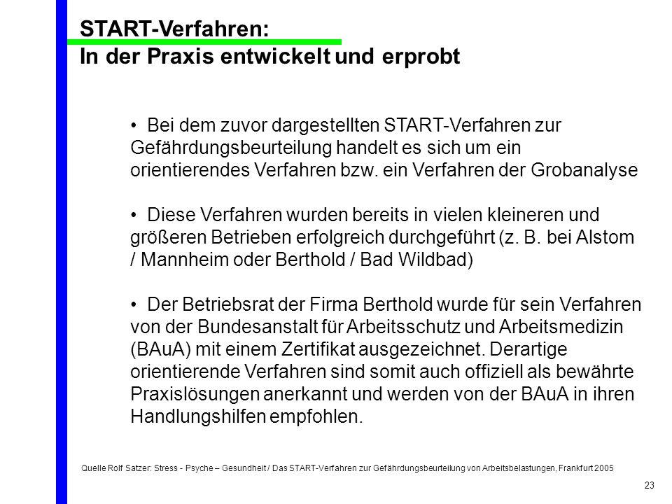 Quelle Rolf Satzer: Stress - Psyche – Gesundheit / Das START-Verfahren zur Gefährdungsbeurteilung von Arbeitsbelastungen, Frankfurt 2005 23 Bei dem zu