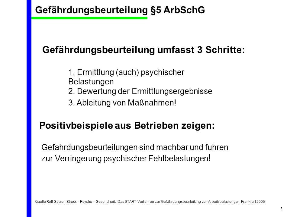 Quelle Rolf Satzer: Stress - Psyche – Gesundheit / Das START-Verfahren zur Gefährdungsbeurteilung von Arbeitsbelastungen, Frankfurt 2005 3 Gefährdungs