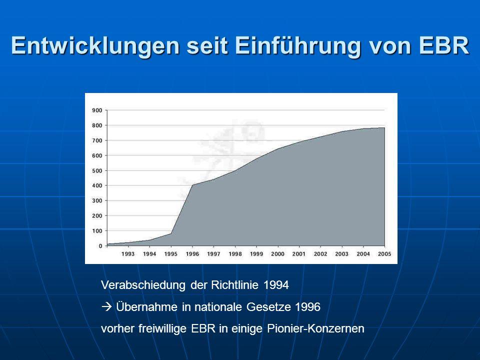 Entwicklungen seit Einführung von EBR Verabschiedung der Richtlinie 1994  Übernahme in nationale Gesetze 1996 vorher freiwillige EBR in einige Pionier-Konzernen