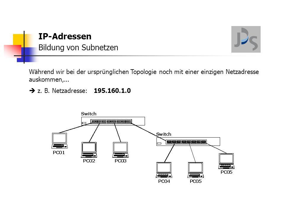 IP-Adressen Bildung von Subnetzen Während wir bei der ursprünglichen Topologie noch mit einer einzigen Netzadresse auskommen,...