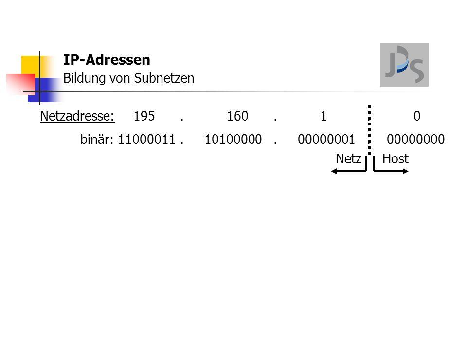 IP-Adressen Bildung von Subnetzen Netzadresse:195.160.1.0 binär: 11000011.