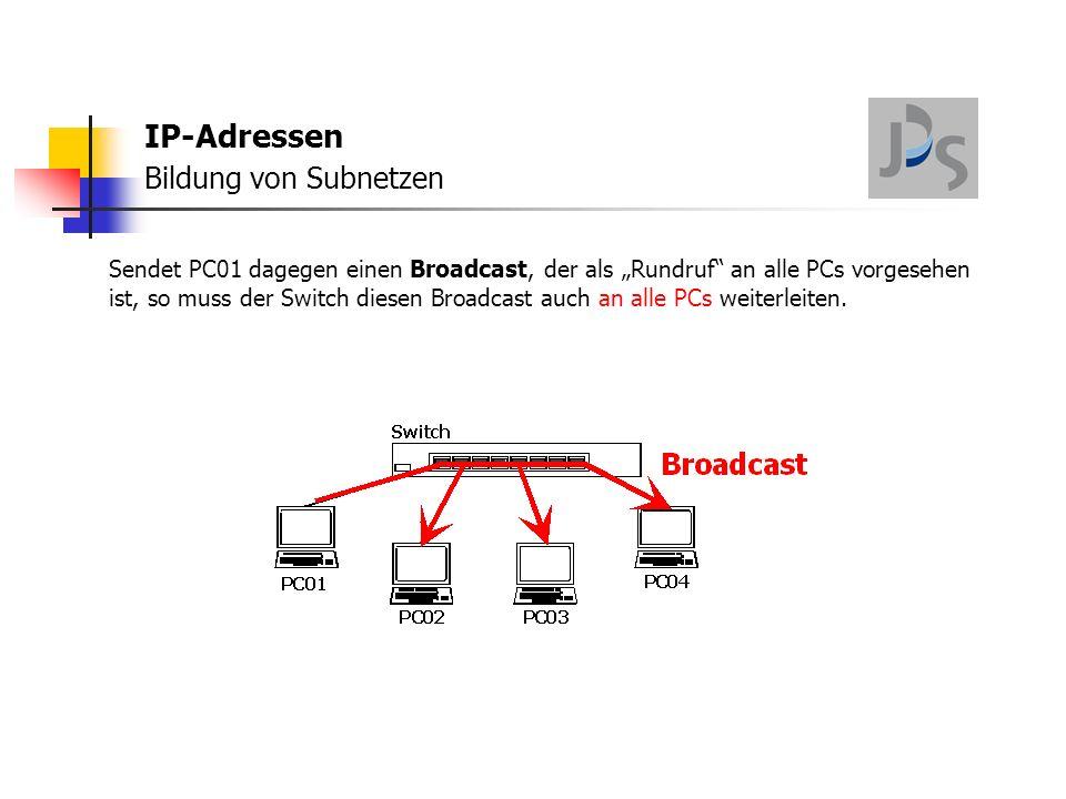 IP-Adressen Bildung von Subnetzen Subnetz 0 Subnetz 1 Netzadresse:195.160.1.0195.160.1.64 Subnetz-Maske:255.255.255.192255.255.255.192 Hostbereich: 195.160.1.1 –195.160.1.65 – 195.160.1.62195.160.1.126