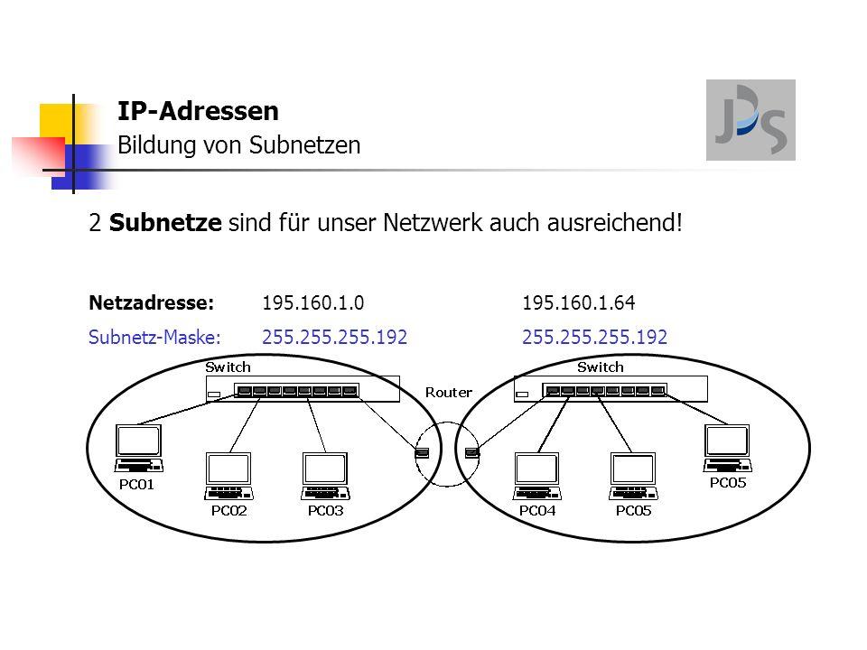 IP-Adressen Bildung von Subnetzen 2 Subnetze sind für unser Netzwerk auch ausreichend.