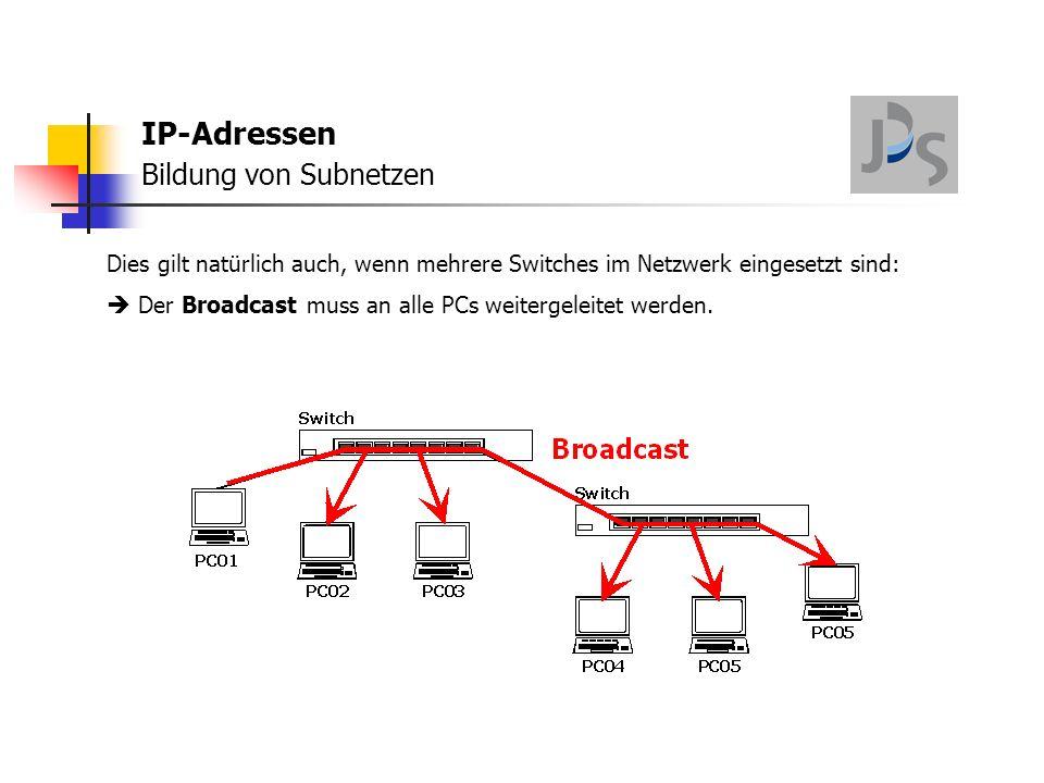 IP-Adressen Bildung von Subnetzen Dies gilt natürlich auch, wenn mehrere Switches im Netzwerk eingesetzt sind:  Der Broadcast muss an alle PCs weitergeleitet werden.