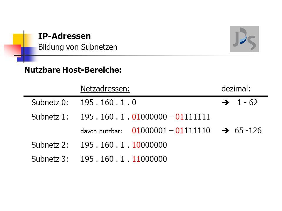 IP-Adressen Bildung von Subnetzen Netzadressen:dezimal: Subnetz 0:195.