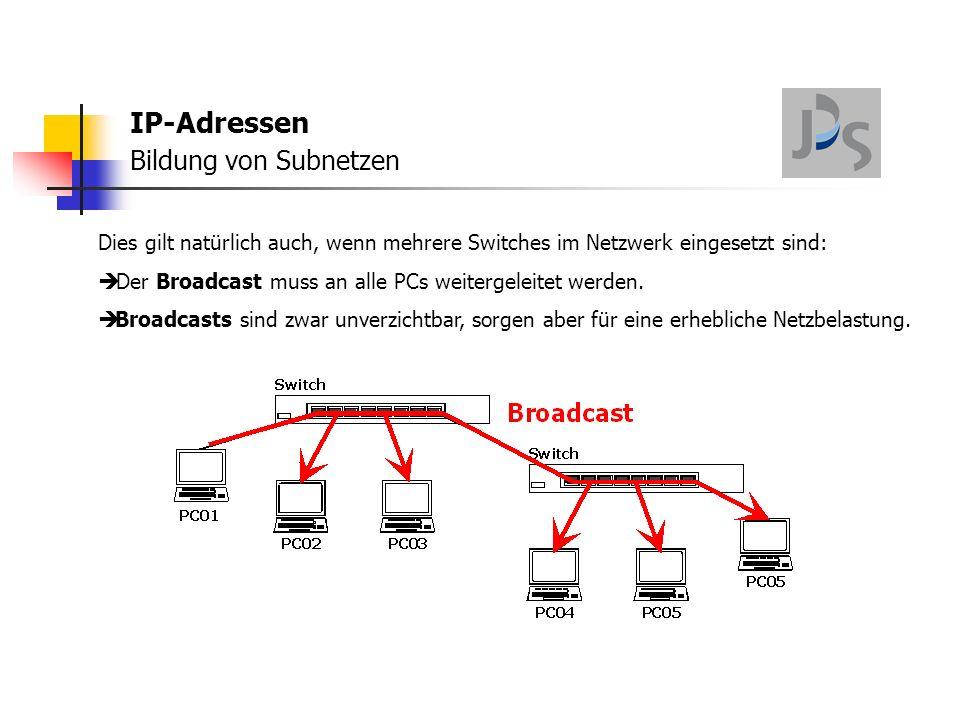 IP-Adressen Bildung von Subnetzen Eine mögliche Lösung:  Aufteilung des Netzes in Subnetze