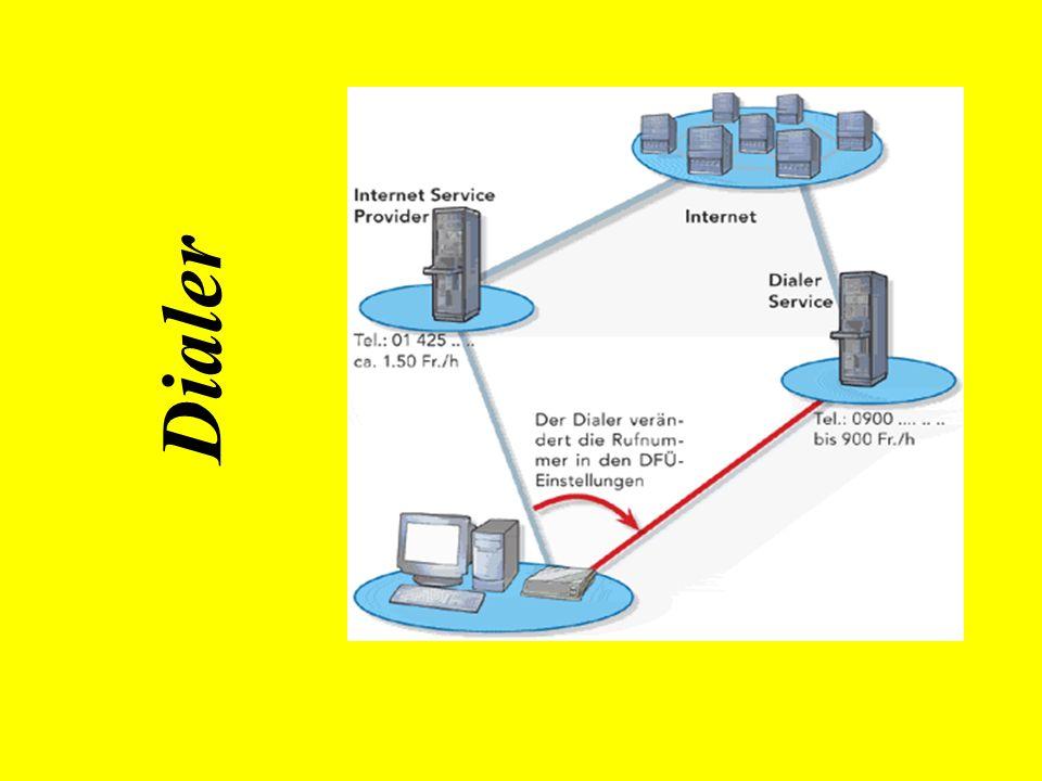 Trojaner, Spyware und Dialer Trojaner –Programm tarnt sich alles nützliches Programm –Ermöglicht Fernsteuern des PCs, Installation von Viren, Ausspion