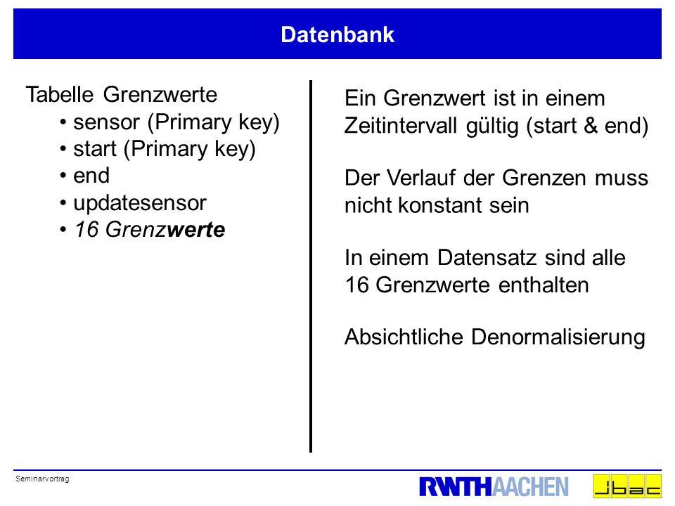 Seminarvortrag Datenbank Tabelle Grenzwerte sensor (Primary key) start (Primary key) end updatesensor 16 Grenzwerte Ein Grenzwert ist in einem Zeitintervall gültig (start & end) Der Verlauf der Grenzen muss nicht konstant sein In einem Datensatz sind alle 16 Grenzwerte enthalten Absichtliche Denormalisierung