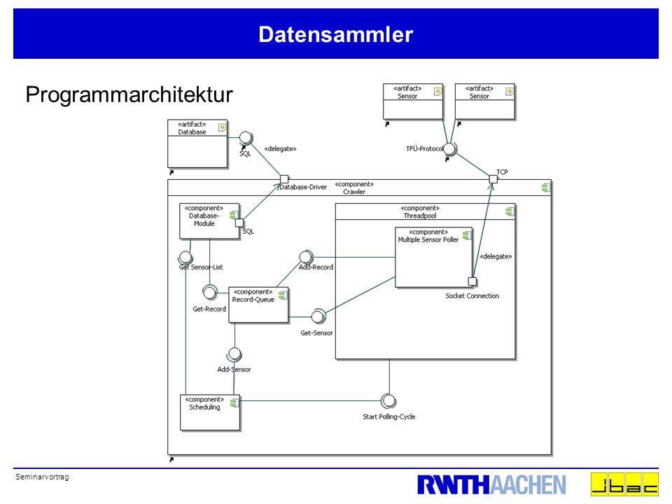 Seminarvortrag Datensammler Programmarchitektur