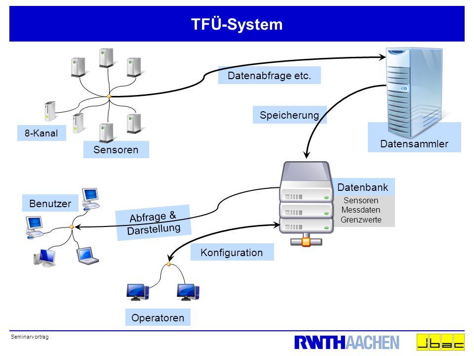 Seminarvortrag Abfrage & Darstellung Speicherung TFÜ-System Datensammler Sensoren Messdaten Grenzwerte Datenbank Sensoren 8-Kanal Datenabfrage etc.