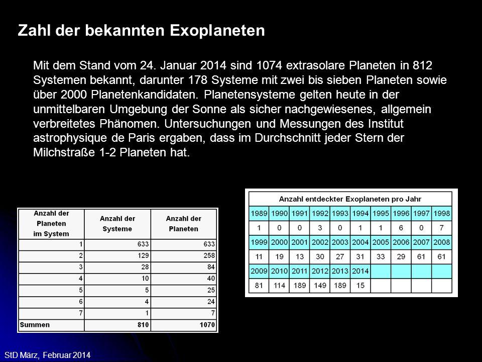 StD März, Februar 2014 Zahl der bekannten Exoplaneten Mit dem Stand vom 24. Januar 2014 sind 1074 extrasolare Planeten in 812 Systemen bekannt, darunt