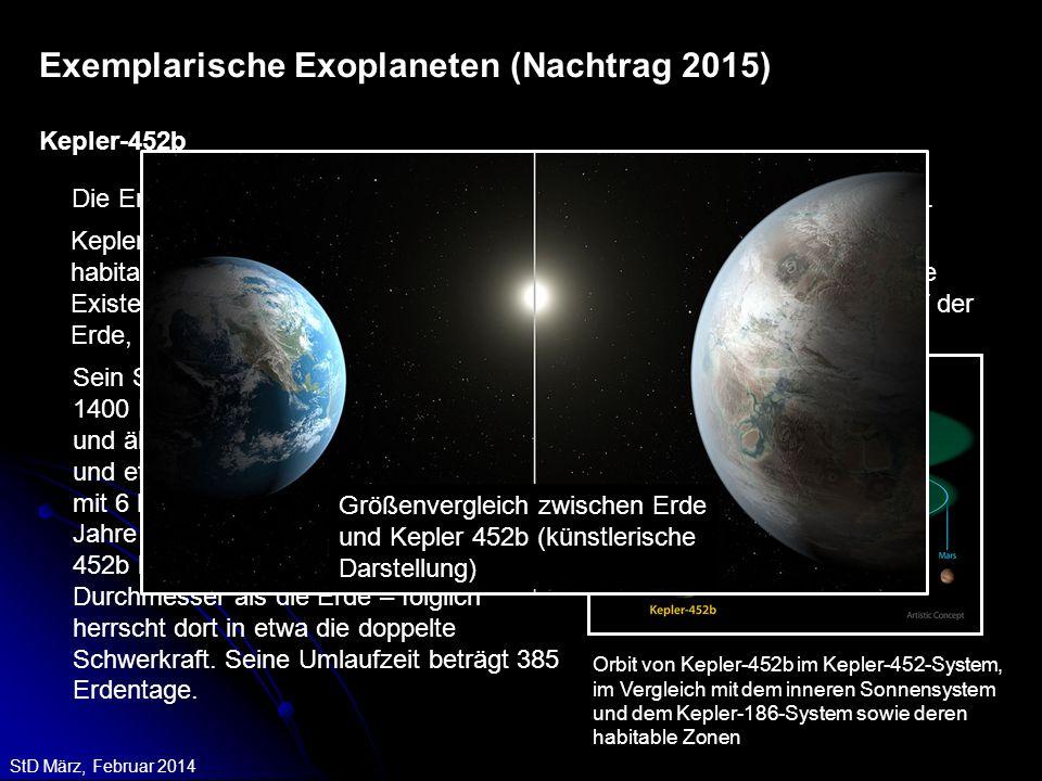 StD März, Februar 2014 Kepler-452b Die Entdeckung von Kepler-452b wurde am 23. Juli 2015 bekanntgegeben. Kepler-452b ist wahrscheinlich ein Gesteinspl