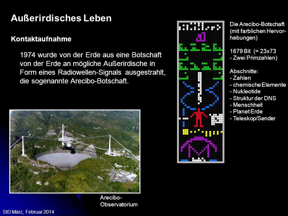 StD März, Februar 2014 1974 wurde von der Erde aus eine Botschaft von der Erde an mögliche Außerirdische in Form eines Radiowellen-Signals ausgestrahl