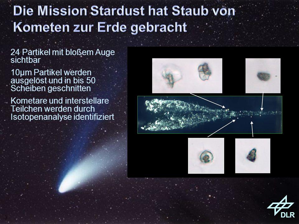3 DLR 24 Partikel mit bloßem Auge sichtbar 10µm Partikel werden ausgelöst und in bis 50 Scheiben geschnitten Kometare und interstellare Teilchen werde