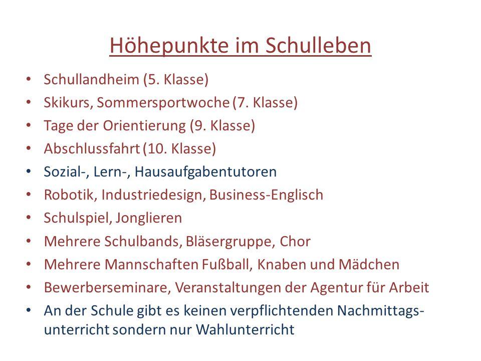 Höhepunkte im Schulleben Schullandheim (5. Klasse) Skikurs, Sommersportwoche (7. Klasse) Tage der Orientierung (9. Klasse) Abschlussfahrt (10. Klasse)