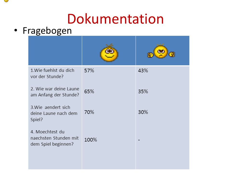Dokumentation Fragebogen 1.Wie fuehlst du dich vor der Stunde.