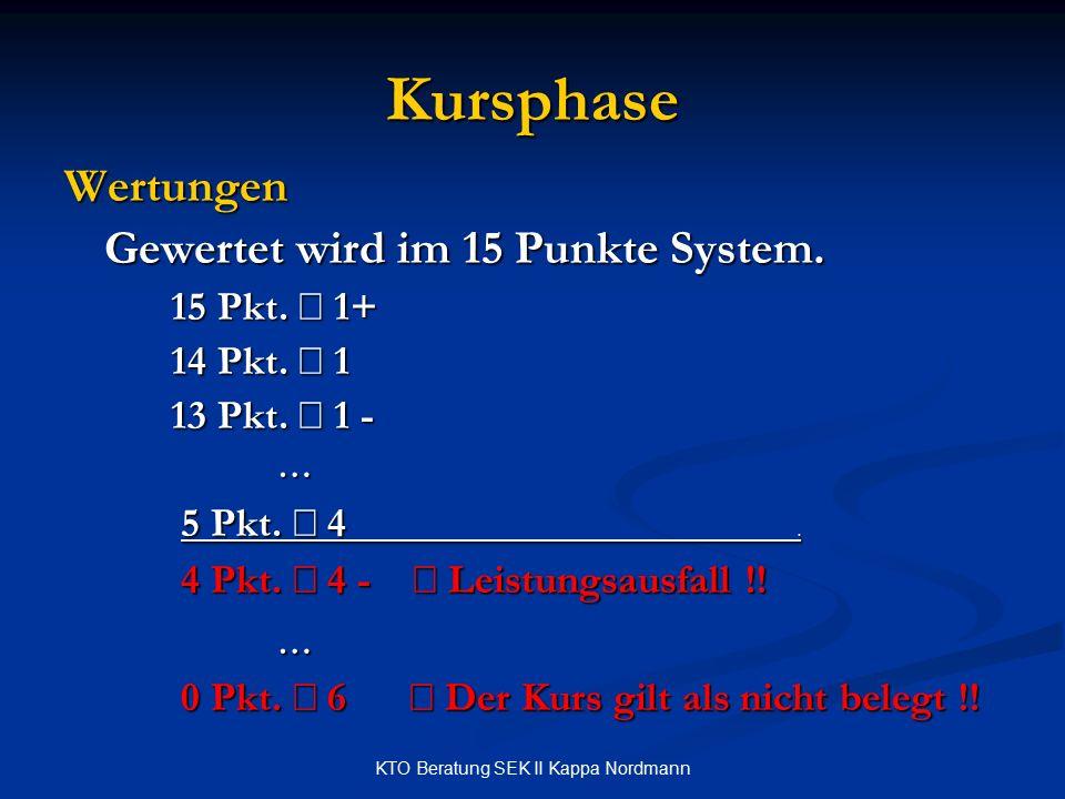 KTO Beratung SEK II Kappa Nordmann Kursphase Wertungen Gewertet wird im 15 Punkte System. 15 Pkt.  1+ 14 Pkt.  1 13 Pkt.  1 - … 5 Pkt.  4. 5 Pkt.
