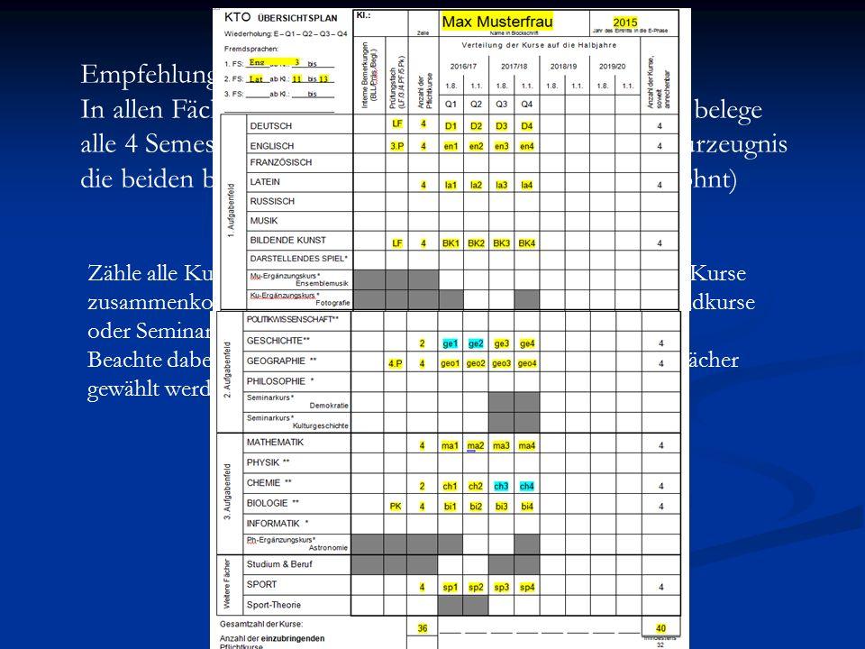 KTO Beratung SEK II Kappa Nordmann Empfehlung: In allen Fächern, in denen nur 2 Semester Pflicht sind, belege alle 4 Semester – Vorteil du kannst dann für dein Abiturzeugnis die beiden besten Semester aussuchen.