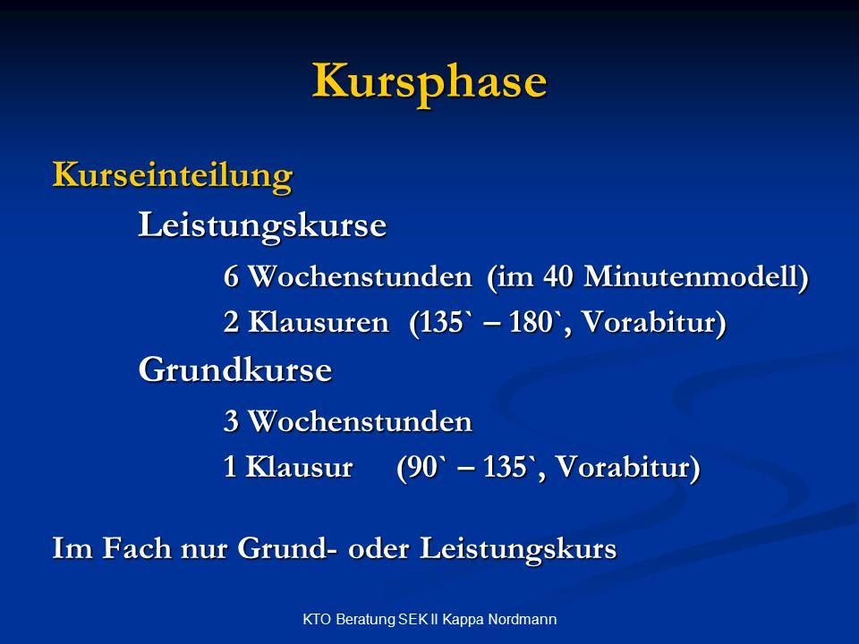KTO Beratung SEK II Kappa Nordmann Kursphase KurseinteilungLeistungskurse 6 Wochenstunden (im 40 Minutenmodell) 2 Klausuren (135` – 180`, Vorabitur) G