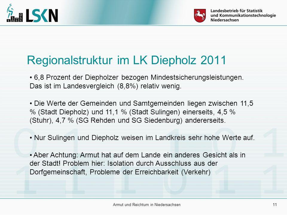 Regionalstruktur im LK Diepholz 2011 Armut und Reichtum in Niedersachsen11 6,8 Prozent der Diepholzer bezogen Mindestsicherungsleistungen.