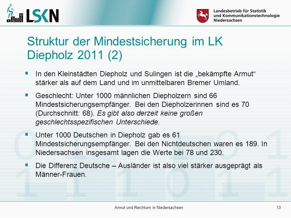 """Struktur der Mindestsicherung im LK Diepholz 2011 (2)  In den Kleinstädten Diepholz und Sulingen ist die """"bekämpfte Armut"""" stärker als auf dem Land u"""