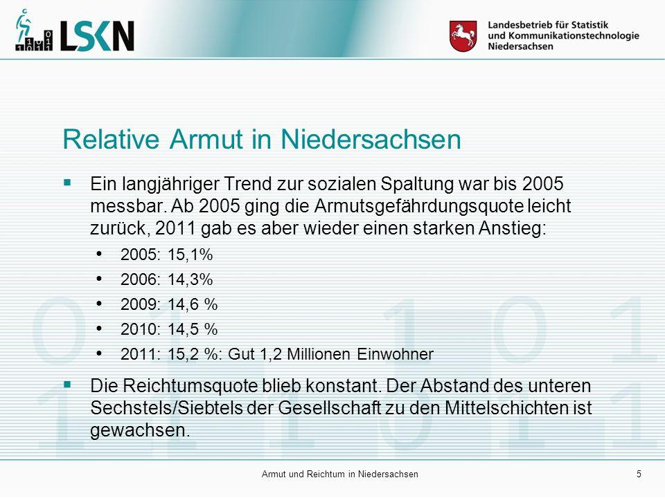 Relative Armut in Niedersachsen  Ein langjähriger Trend zur sozialen Spaltung war bis 2005 messbar. Ab 2005 ging die Armutsgefährdungsquote leicht zu