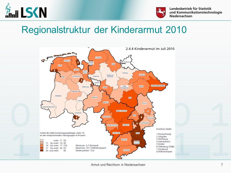 Armut und Reichtum in Niedersachsen8 Reichtum und Armut im Landkreis Diepholz  Auf regionaler Ebene und für kleinere Städte und Gemeinden stehen keine Daten über die relative Armutsgefährdung und über den relativen Reichtum zur Verfügung.