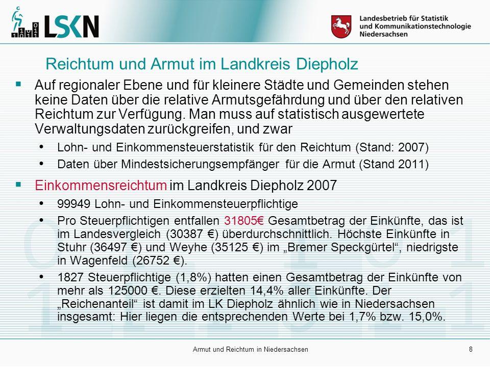 Armut und Reichtum in Niedersachsen8 Reichtum und Armut im Landkreis Diepholz  Auf regionaler Ebene und für kleinere Städte und Gemeinden stehen kein