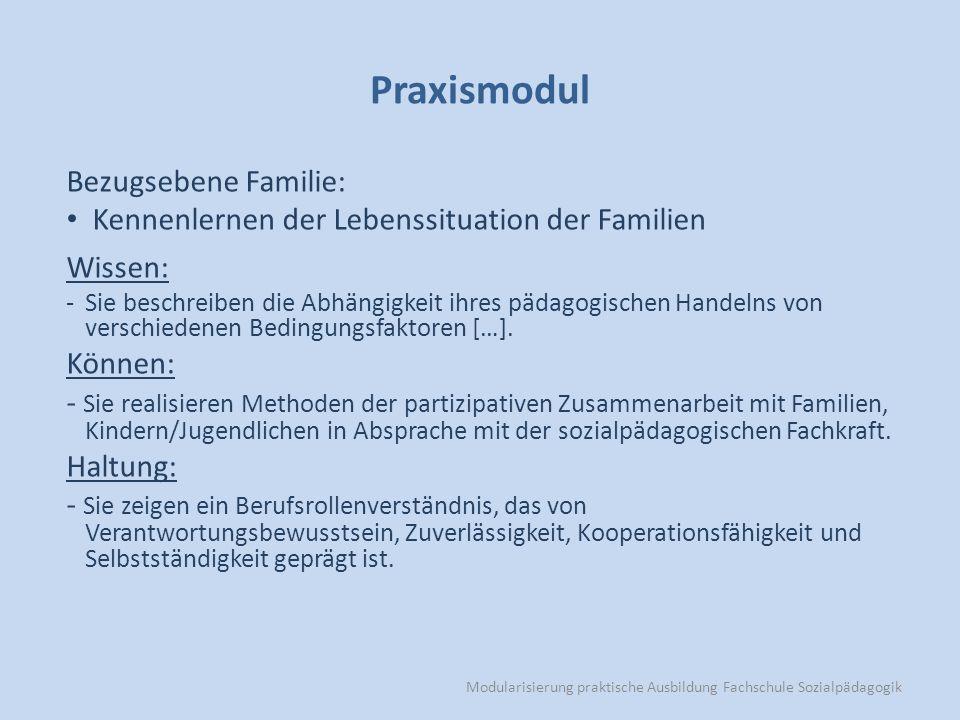 Modularisierung praktische Ausbildung Fachschule Sozialpädagogik Bezugsebene Familie: Kennenlernen der Lebenssituation der Familien Wissen: -Sie beschreiben die Abhängigkeit ihres pädagogischen Handelns von verschiedenen Bedingungsfaktoren […].