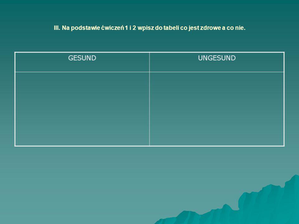 III. Na podstawie ćwiczeń 1 i 2 wpisz do tabeli co jest zdrowe a co nie. GESUNDUNGESUND