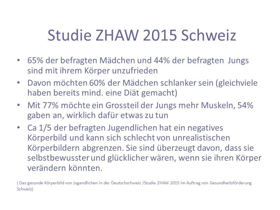 Healthy body image Studie ZHAW 2015 Schweiz 65% der befragten Mädchen und 44% der befragten Jungs sind mit ihrem Körper unzufrieden Davon möchten 60% der Mädchen schlanker sein (gleichviele haben bereits mind.