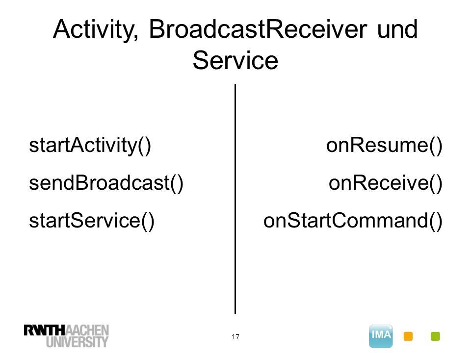 Activity, BroadcastReceiver und Service 17 onResume() onReceive() onStartCommand() startActivity() sendBroadcast() startService()