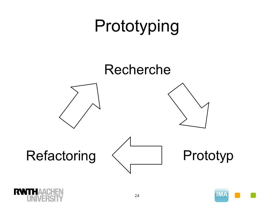 Prototyping 24 Recherche Prototyp Refactoring