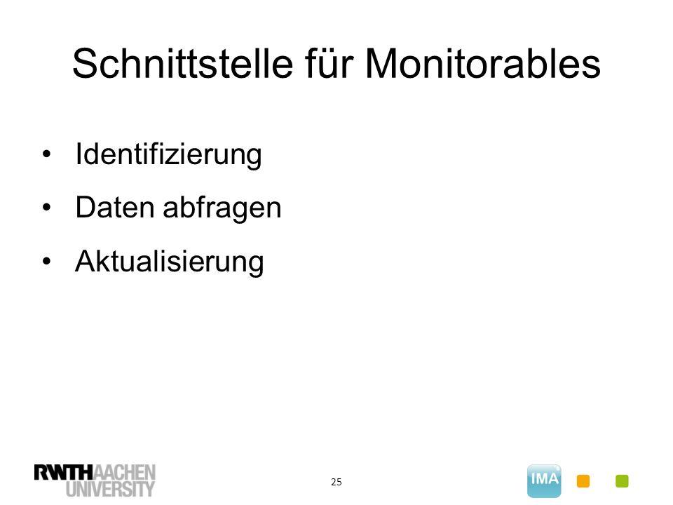 Schnittstelle für Monitorables 25 Identifizierung Daten abfragen Aktualisierung
