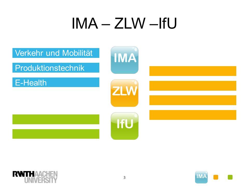 Verkehr und Mobilität Produktionstechnik E-Health IMA – ZLW –IfU 3