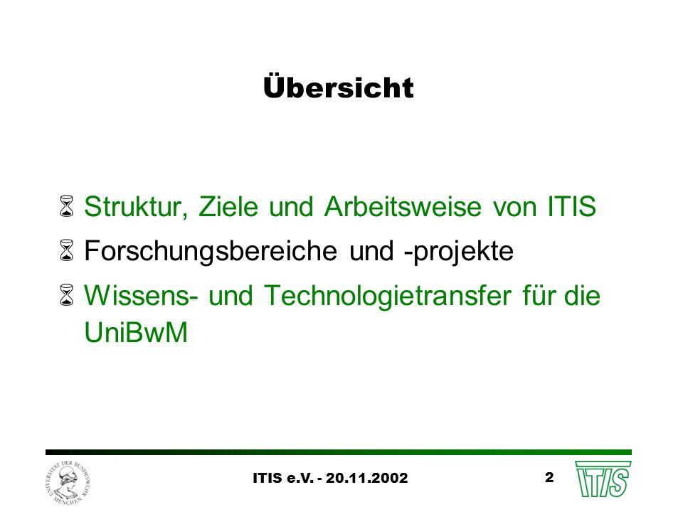 ITIS e.V.- 20.11.2002 3 Institut für Technik Intelligenter Systeme e.V.